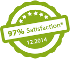 97% customer satisfaction. According to a customer survey in dec. 2014